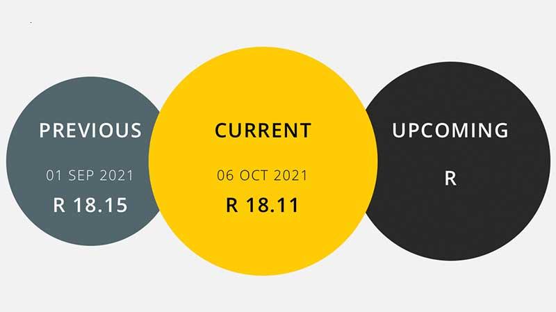 fuel price October